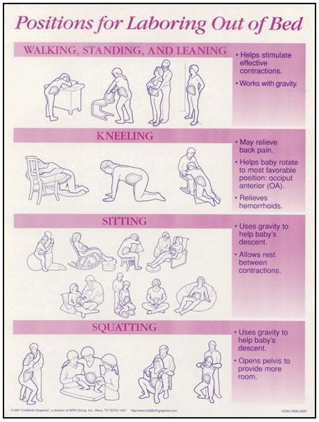 Signs of Labor Tear Pad, Spanish | Doulecia | Pinterest ...